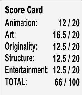 Muppet's Scores
