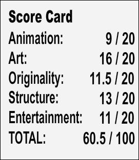 Aerodactyl's Scores