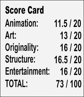 Blob's Scores