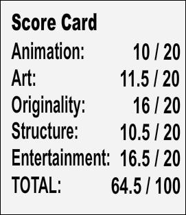 Bulbasaur's Scores