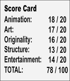 Car Robbo's Scores