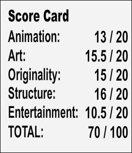 Gardevoir's Scores
