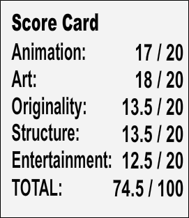 Munch's Scores