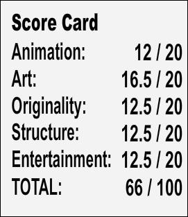 Muppet's Scores