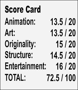 Tortogarh's Scores